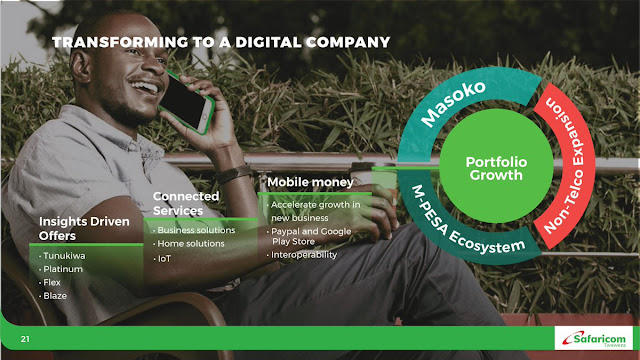 Commerce, Mobile Money, Home Fibre to Drive Safaricom's Future Growth