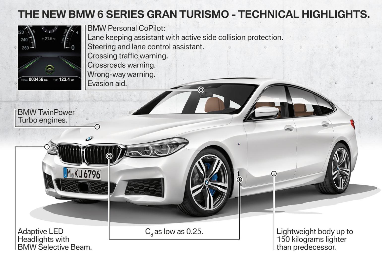 design bmw serie 6 gt