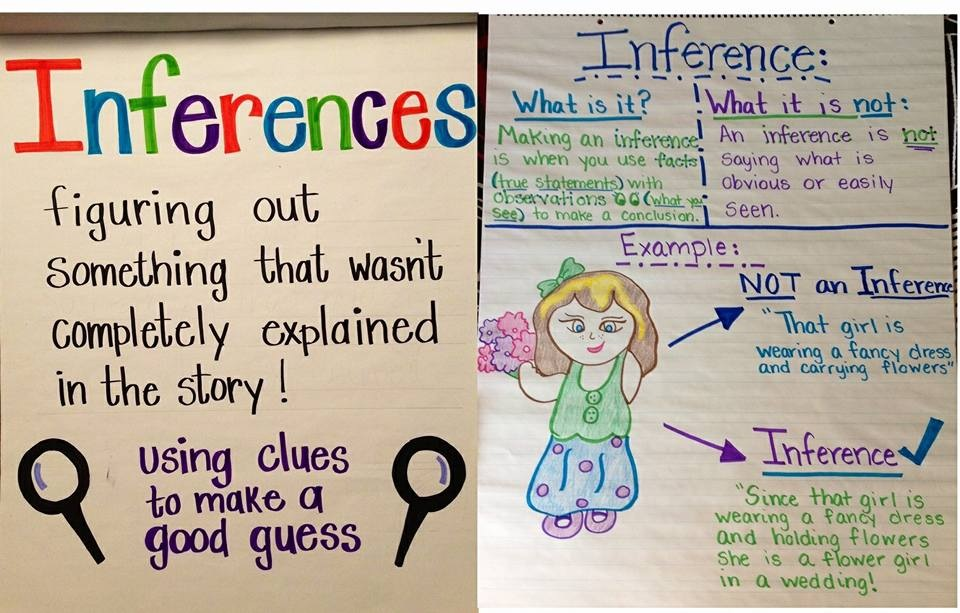 Search results from amazon also teacher resource room anchor charts inferences rh teacherresourceroom