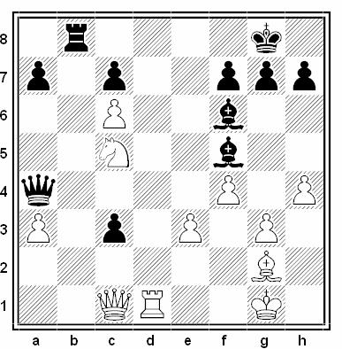 Posición de la partida de ajedrez Dmitry Gurevich - Michael Adams (Interzonal de Biel 1993)