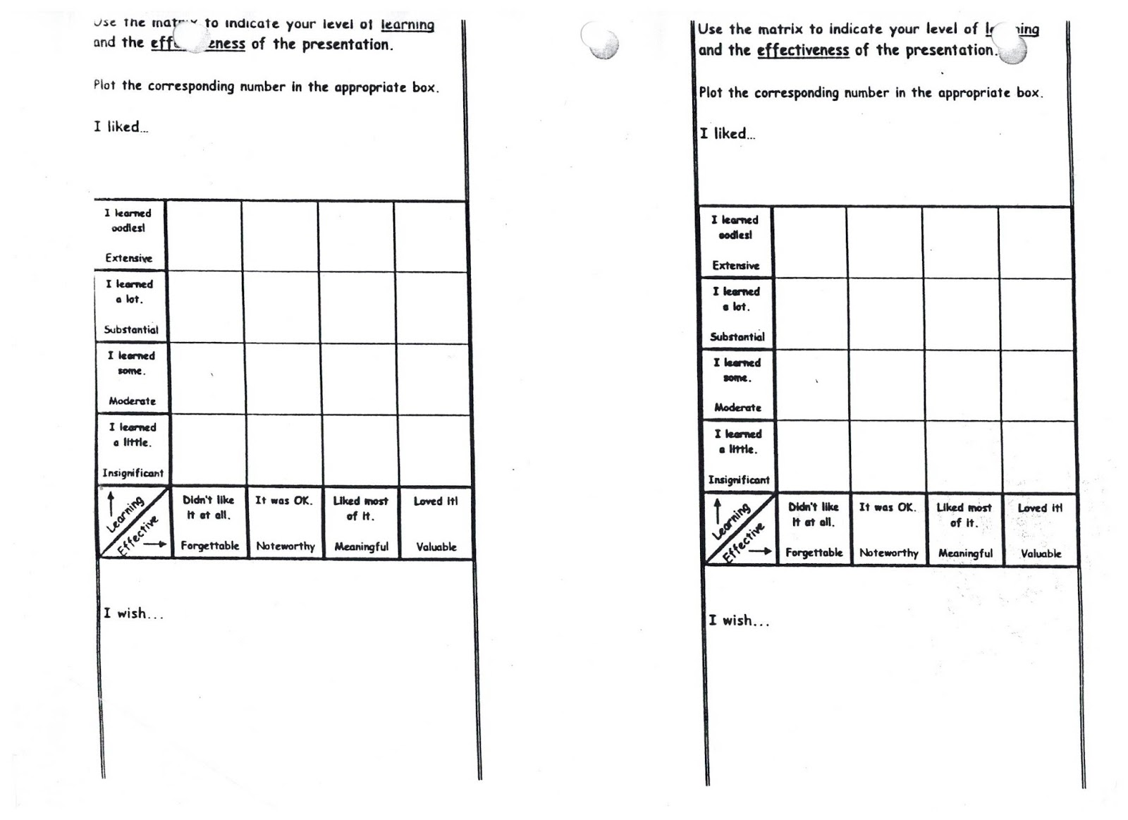 The Science of Teaching: Peer Assessment Table