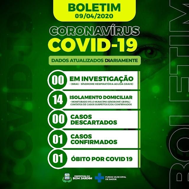 Boletim Epidemiologico com o numero de casos do Novo Coronavirus COVID-19 da Cidade de Bom Jardim PE