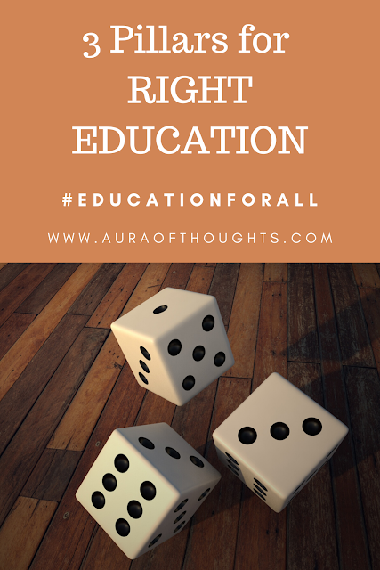 Right education for all - auraofthoughts