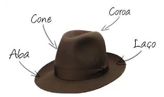 modelos de chapéu country