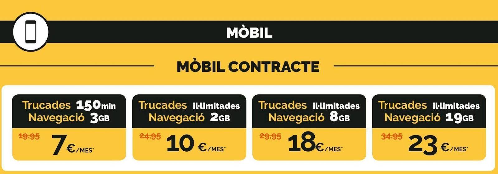 Nuevas tarifas móviles Parlem