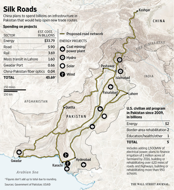 CPEC - Kashgar to Gwadar / Source: WSJ