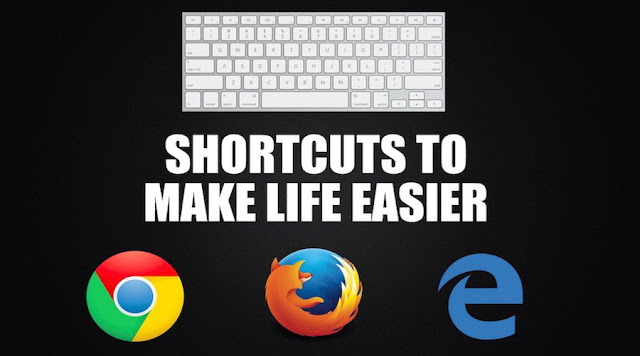 keyboard shortcuts,keyboard,keyboard shortcut,top 15 keyboard shortcut for your browser that saves your time,keyboard shortcuts windows 10,top 15 keyboard shortcut for your browser,keyboard shortcut keys,shortcut,browser,shortcuts,top 10 most useful keyboard shortcut keys for chrome,keyboard shortcut for internet explorer,chrome shortcuts,top 10 keyboard shortcuts,keyboard tricks,keyboard shortcuts,keyboard shortcut,keyboard,shortcuts,windows 10 keyboard shortcuts,top 10,keyboard tricks,keyboard shortcuts windows 10,windows keyboard shortcuts,windows 10,windows shortcuts,computer keyboard shortcut keys,shortcut,shortcut keys in keyboard,computer keyboard shortcuts,best keyboard shortcuts,windows 10 keyboard shortcuts pdf,computer shortcut keys,top 10 windows shortcut keys,keyboard shortcut keys,keyboard shortcuts,windows,windows 10,keyboard shortcuts windows 10,shortcuts,keyboard,windows shortcuts,windows 10 keyboard shortcuts,keyboard shortcut,windows keyboard shortcuts,keyboard tricks,windows 10 shortcuts,windows 7,keyboard shortcut keys,shortcut keys windows 10,keyboard shortcuts for windows 10,windows 8,keyboard shortcuts windows 10 bangla,keyboard shortcuts windows 7 in telugu,windows key,