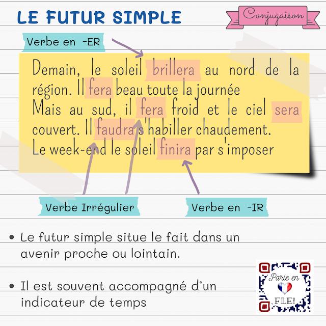 Futur Simple - gramatyka 4 - Francuski przy kawie