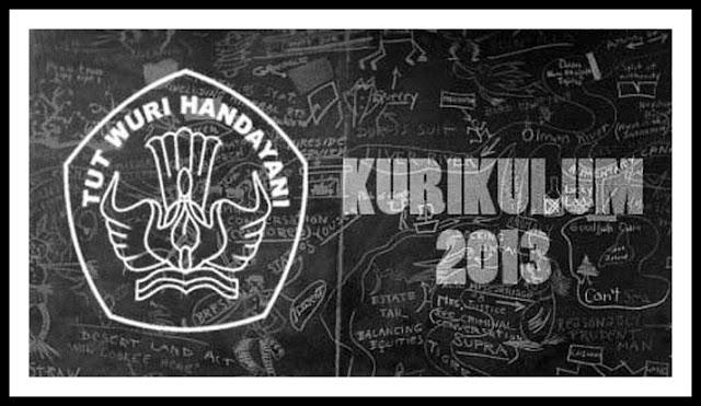 Download Contoh RPP Kurikulum 2013 Untuk SD Kelas 1,2,4,5 Dalam Satu File