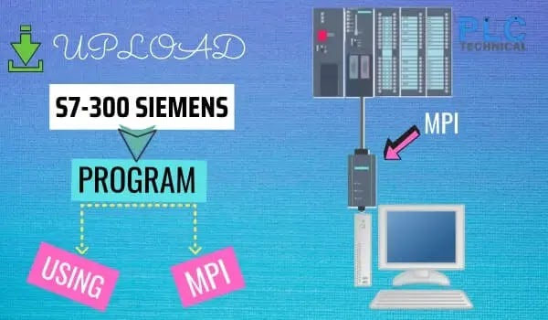 UPLOAD S7-300 SIEMENS PROGRAM USING MPI