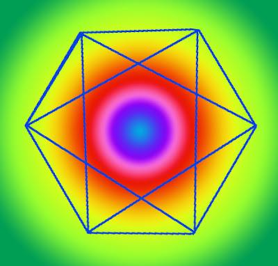 интеграцията на Божественото Съзнание