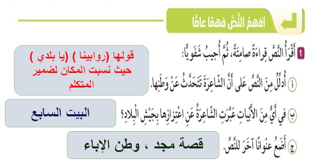 حل درس اشراقة وطن لغة عربية