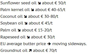 Sunflower seed oil decreases about € 50/t. Palm kernel oil decreases about € 40-65/t. Coconut oil decreases about € 30-80/t. Soybean oil decreases about € 45/t. Palm oil decreases about € 15-20/t. Rapeseed oil decreases about € 30/t. EU average butter price is moving sideways. Groundnut oil increases about € 70/t.