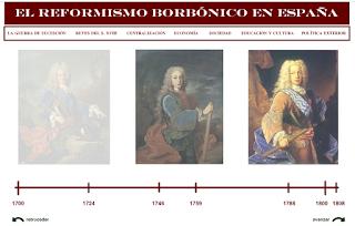 http://contenidos.educarex.es/sama/2010/csociales_geografia_historia/flash/cuartoeso/borbones.swf