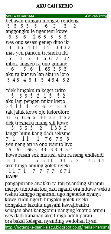 Not Angka Pianika Lagu Nella Kharisma Aku Cah Kerjo