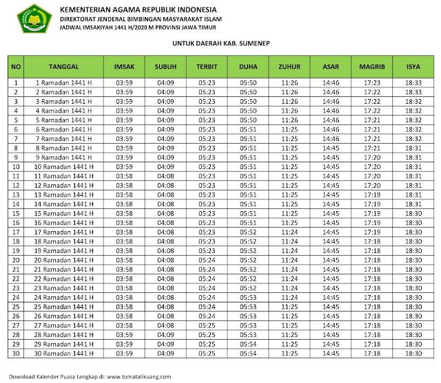 jadwal imsak waktu buka puasa Kabupaten Sumenep 2020 m ramadhan 1441 h tomatalikuang.com