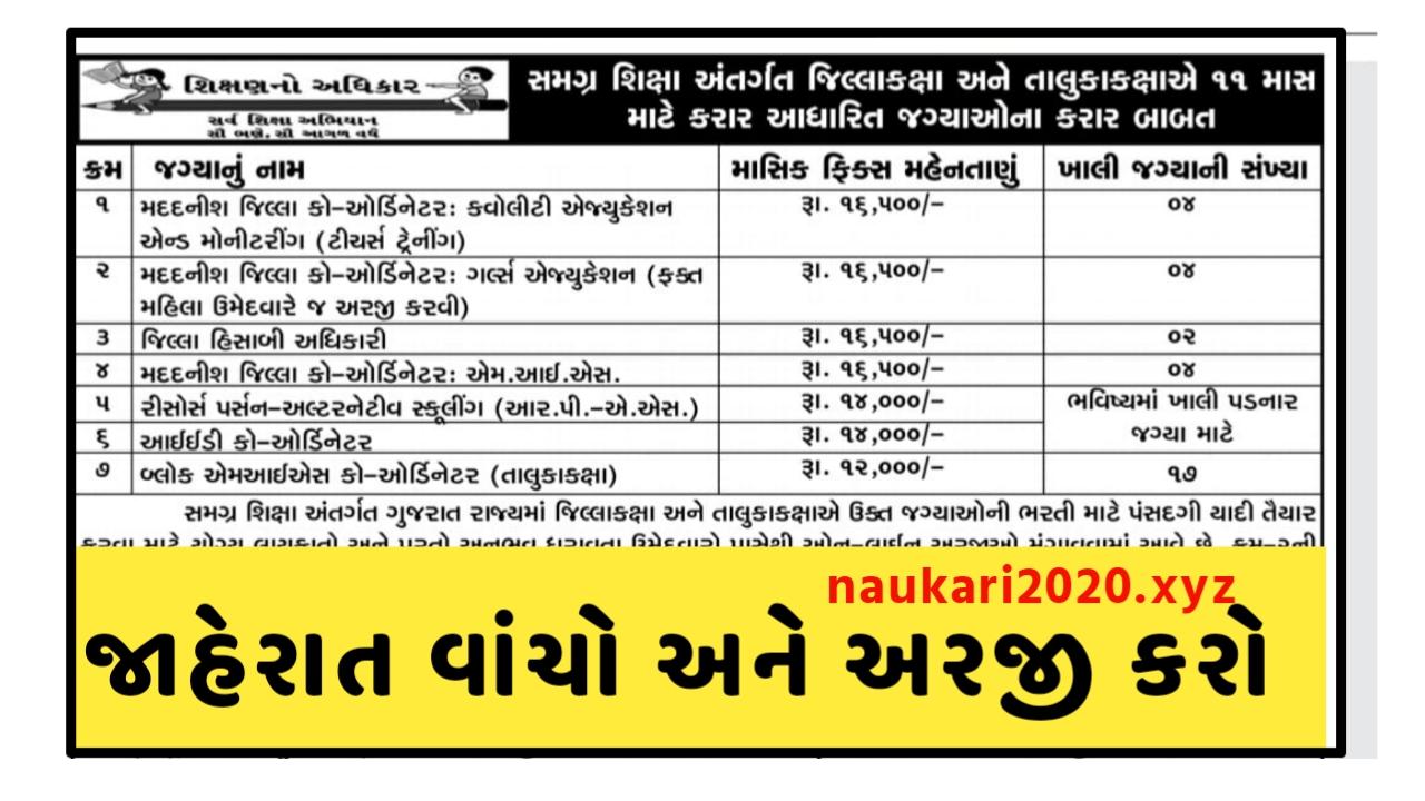 Sarva Siksha Abhiyan(SSA) Gandhinagar Recruitment For Various Posts 2020