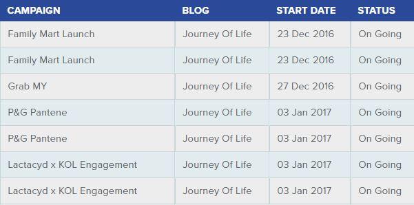 nuffnang, rezeki blogging, blogger
