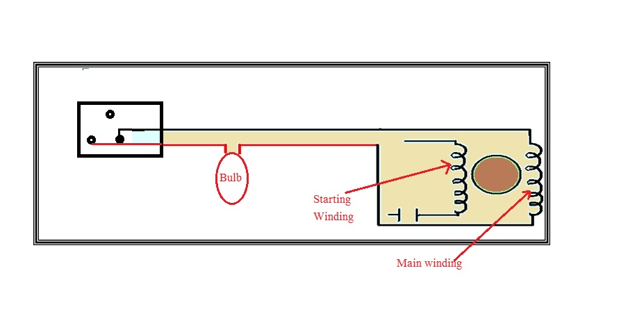 Electrical Standards Circuit Diagram Of Ceiling Fan; Fault