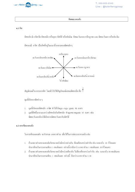 เตรียมสอบเข้า ม.1 มาดูสรุปคณิตศาสตร์ ป.6 เรื่องทิศและแผนผัง