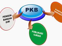 Download Contoh Laporan PKB Guru Lengkap Kurikulum 2013