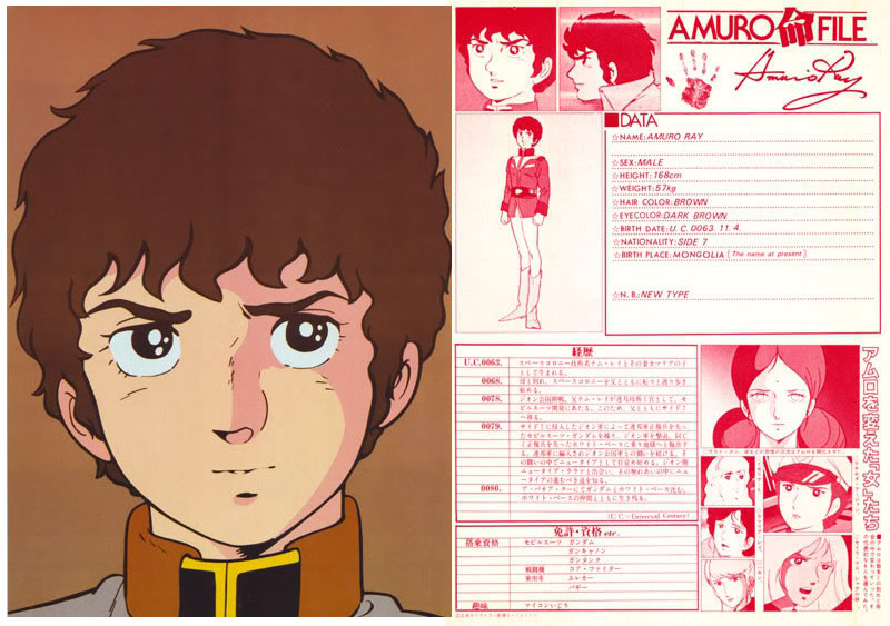 Design Your Anime Character : Lets anime: august 2008