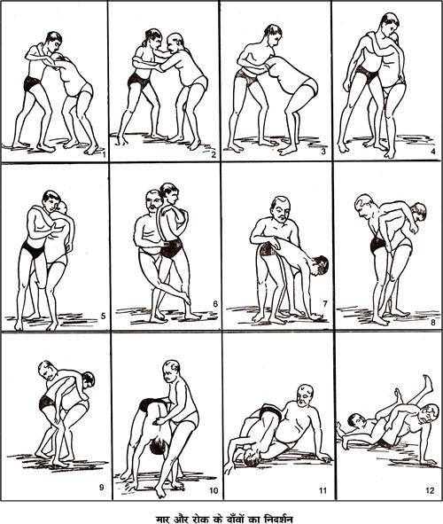 कुश्ती के दांव पेंच नियम इतिहास