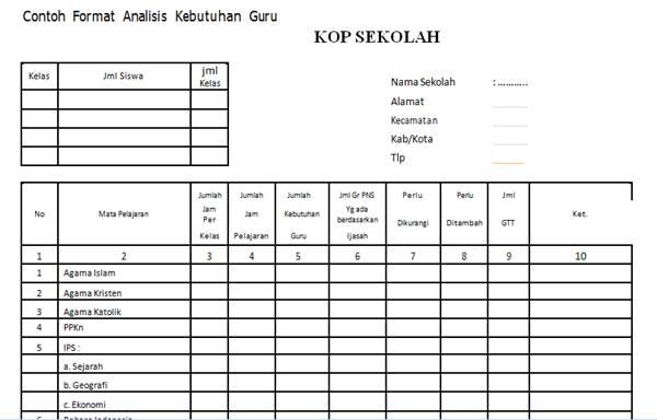 contoh format tabel analisis kebutuhan tenaga pendidik (guru)