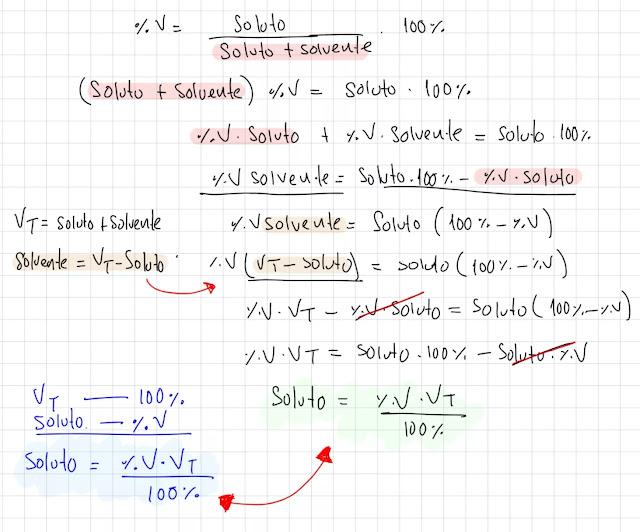 Fórmula del soluto
