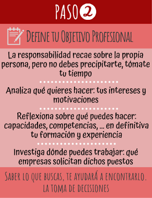 Define tu Objetivo Profesional