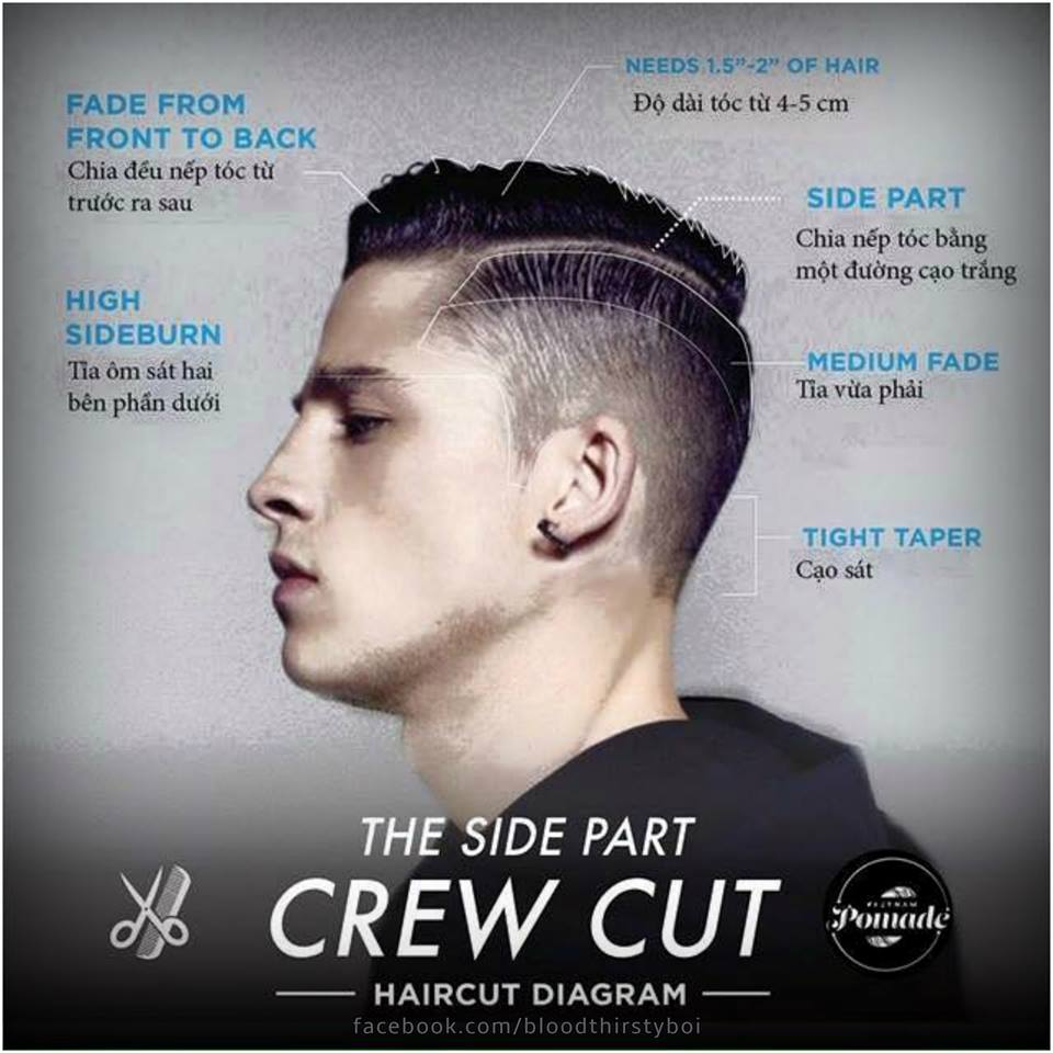 Makeup Diagram Eyeshadow Automotive Wiring Application Men S Haircut Styling And Grooming Guide With Photos Base Lid