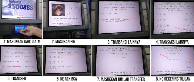 Cara Transfer BCA ke BCA