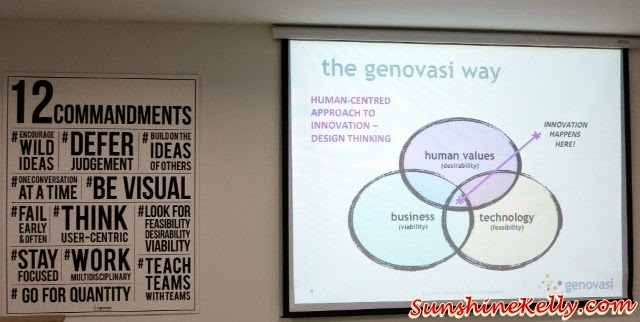 Genovasi Design Thinking Teaser, Genovasi, design thinking, Innovation Ambassador Development Programme, genovasi malaysia, creative thinking, creative, innovation, human, technology, creative brain, train brain