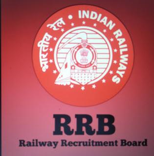 RRB NTPC Admit card 2020 Declared : RRB NTPC Hall ticket,www.hindimehelp24.xyz