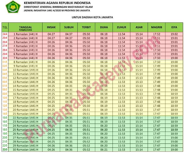 Jadwal Imsak dan Berbuka Puasa 2020 Wilayah DKI Jakarta