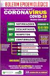 Rosário Oeste tem 135 Casos de Covid19