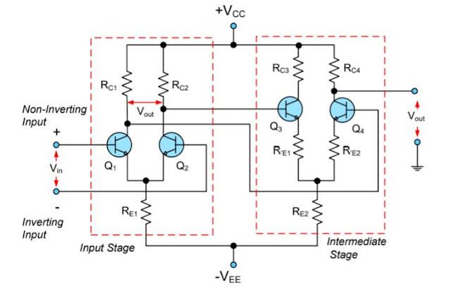 Rangkaian Input Stage dan Intermediate Stage