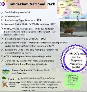 सुंदरवन राष्ट्रीय उद्यान पश्चिम बंगाल । Sundarban National Park West Bengal
