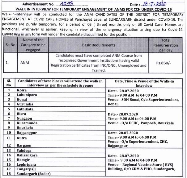 covid contractual anm jobs in sundargarh odisha