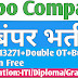 भर्ती है Oppo mobile कंपनी में jobs in oppo and Itel Company Greater Noida