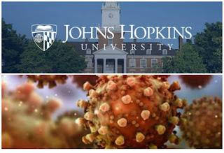 Johns Hopkins University Coronavirus (Covid-19)