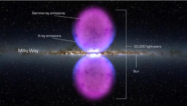 Las dos burbujas miden en total 50,000 años luz