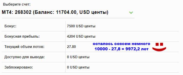 Работать форексе форум работа и зарплата в москве журнал читать онлайн