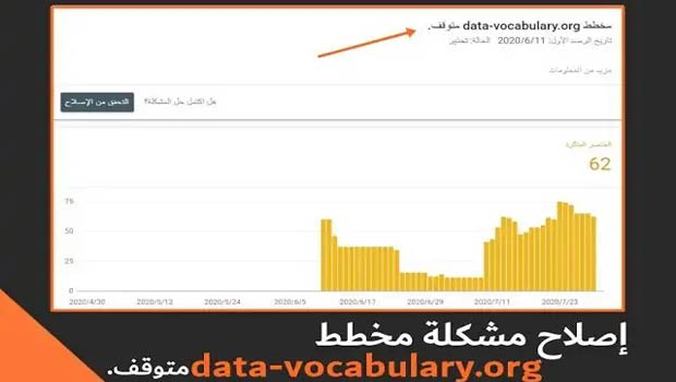 مخطط data-vocabulary.org متوقف.