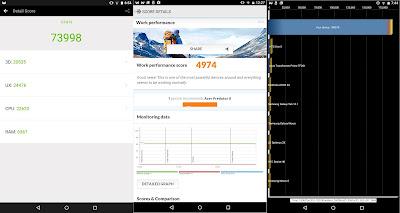 Acer Predator 8 Benchmark Scores