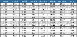 Jadwal imsakiyah ramadhan 2021 sleman