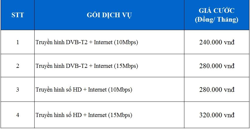 dang-ky-truyen-hinh-cap-internet