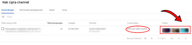 Cara Mengirimkan Email Teguran Hak Cipta Di Youtube