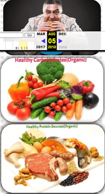 Diet plan low carb high fat to lose weight