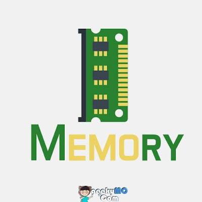 kapasitas memori komputer